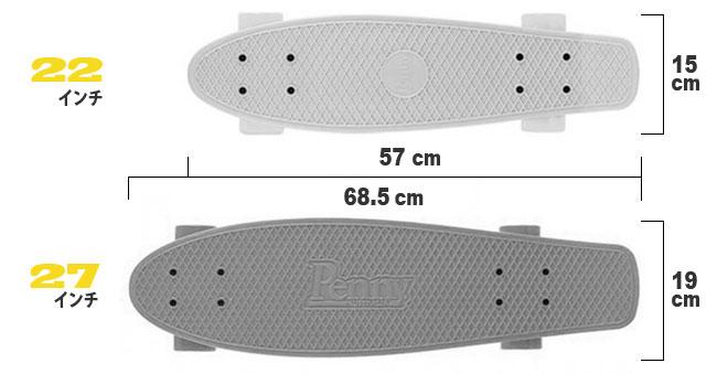 ペニー22と27のサイズ比較